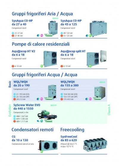 Pompe di calore e Condensatori