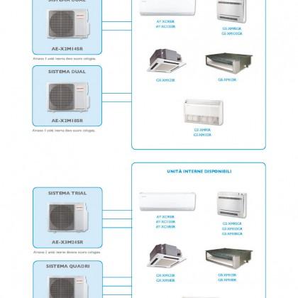 Sistemi di climatizzazione residenziali monosplit e multisplit