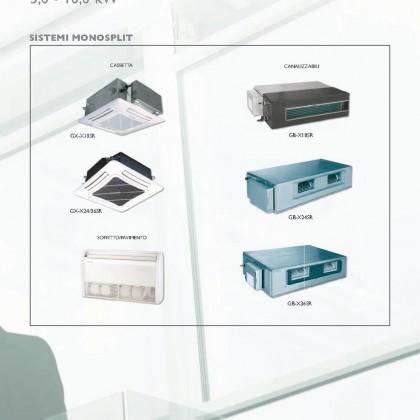 Sistemi di climatizzazione commerciali