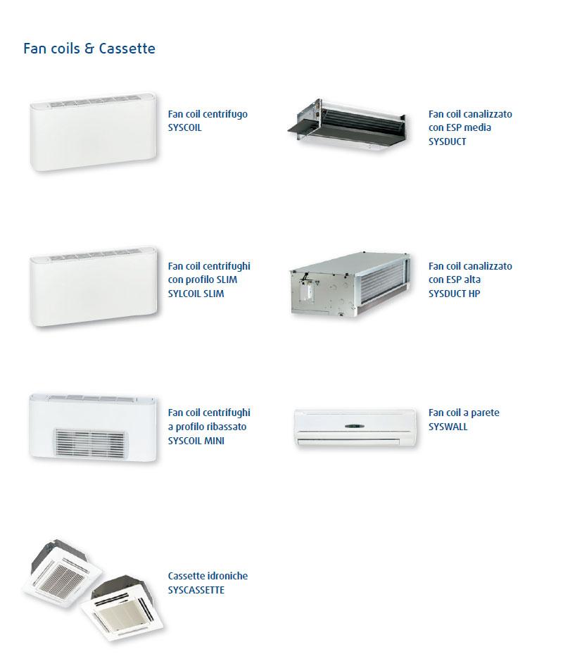 Sistemi idronici SystemAir
