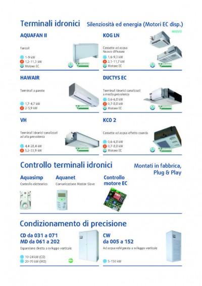 Terminali idronici